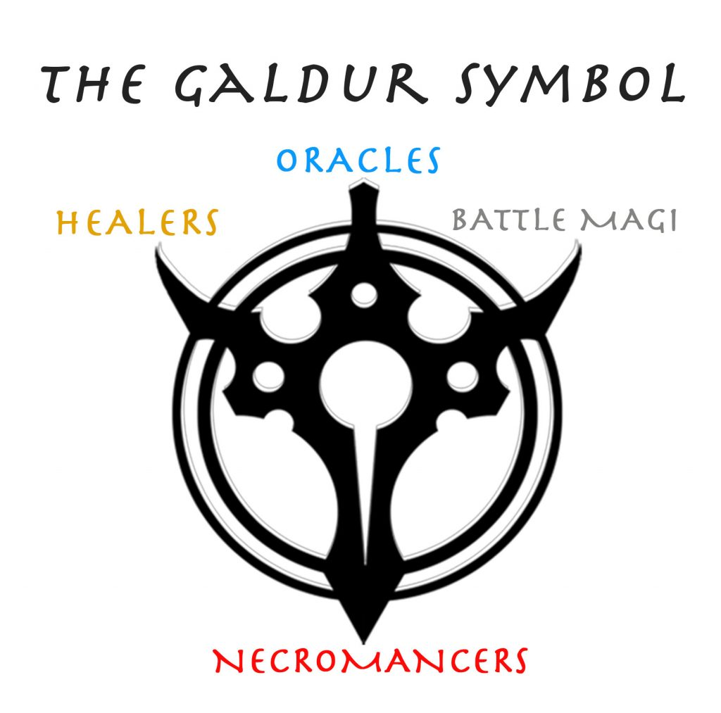 Galdur Symbol Meaning